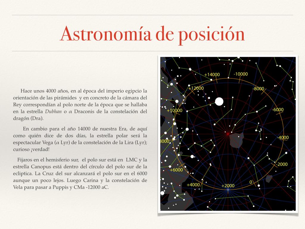 Astronomía de posición fotos.005